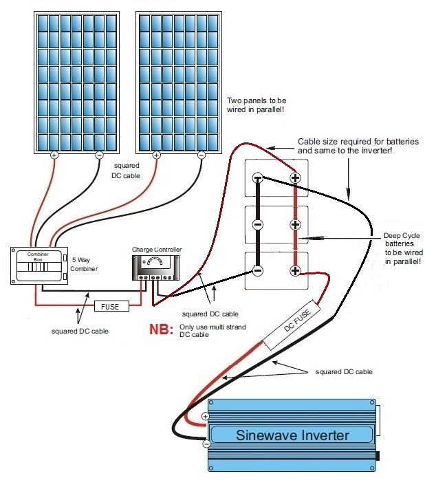 solar solar panel to battery bank wiring diagram solar panel to battery wiring diagram eco footprint ~ south africa: a short visit #8