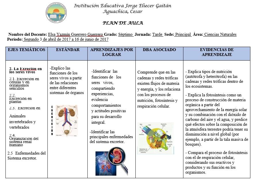 Plan de Aula Clase de Ciencias 7º ~ Clase Ciencias 7º \