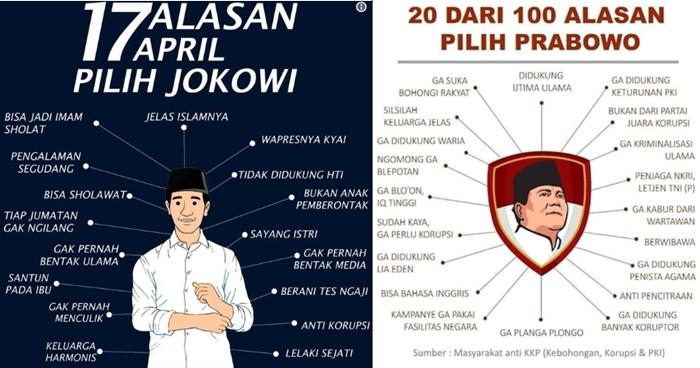 Balas 17 Alasan Pilih Jokowi, Netizen Ungkap 20 Alasan Pilih Prabowo