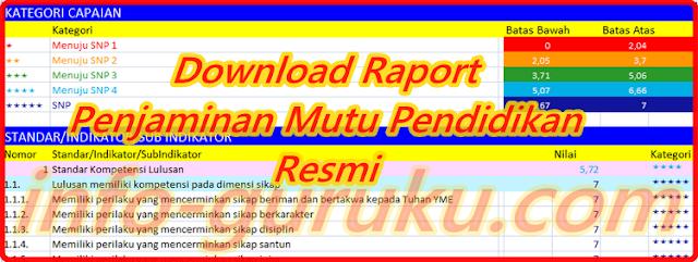 Download Raport Penjaminan Mutu Pendidikan Resmi
