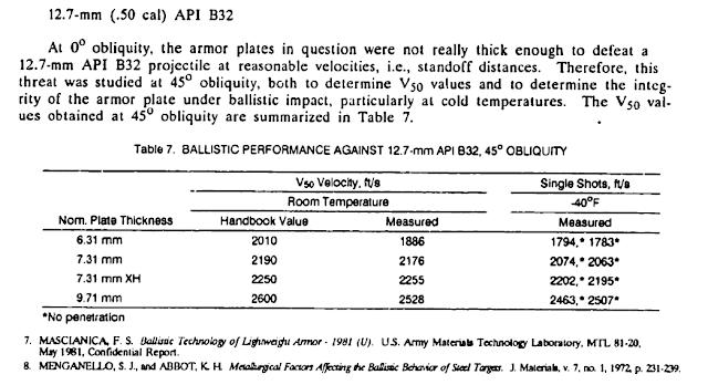 Tankograd: BTR-80