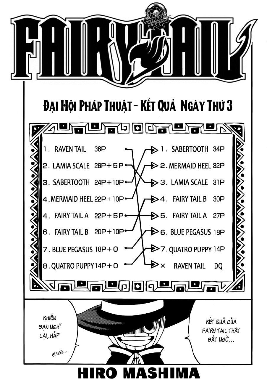 Fairy Tail chap 290 trang 1