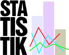 Artikel Peran, Fungsi dan Manfaat Statistika