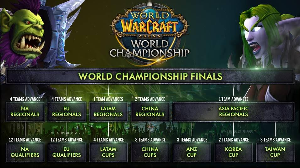 Blizzard anuncia World of Warcraft Arena World Championship 2017