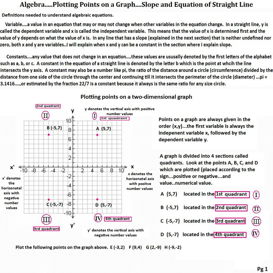 Cobb Adult Ed Math Graphing And Slope Of A Straight Line
