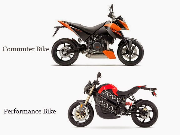 performance bikes are those bikes which give high performing engine with latest technology and along with stylish and attractive body figures