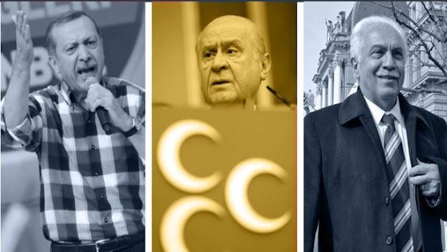 Η επιστροφή Κεμαλιστών στην εξουσία με τον Ερντογάν είναι εφικτή…