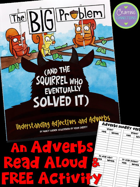 Use this read aloud to teach your students about adverbs and how they are used in sentences! This blog post contains an adverbs lesson idea and free printables!