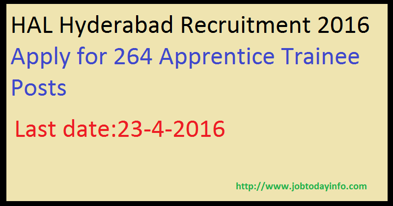 HAL Hyderabad Recruitment 2016 Apply for 264 Apprentice Trainee Posts