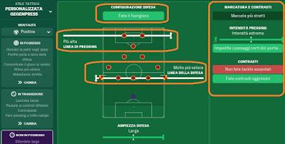 Football Manager 2019 | Non Possesso - tattiche