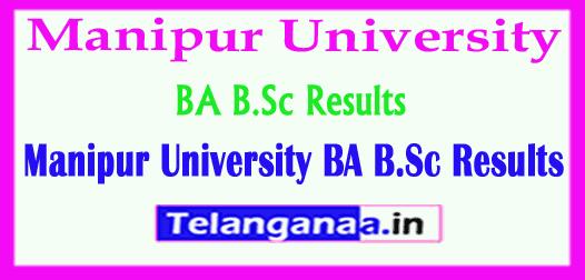 Manipur University BA B.Sc Results