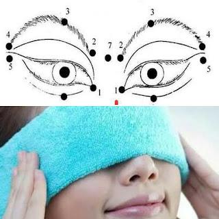 terapi mata dengan varash