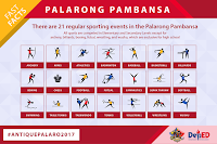 Palarong Pambansa 2017 Schedule of Games - PhilSports.ph