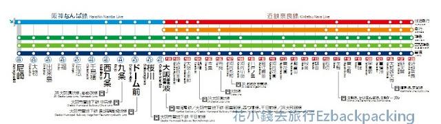 阪神電車難波線+近鐵奈良線路線圖