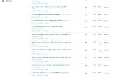 Cara Mengatasi judul Blog di Pencarian Double dengan judul lama.