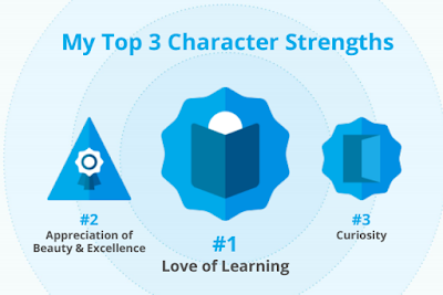 rotana ty learning character strengths test via character