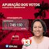 Fátima Bezerra e Carlos Alves Disputam Segundo Turno no RN