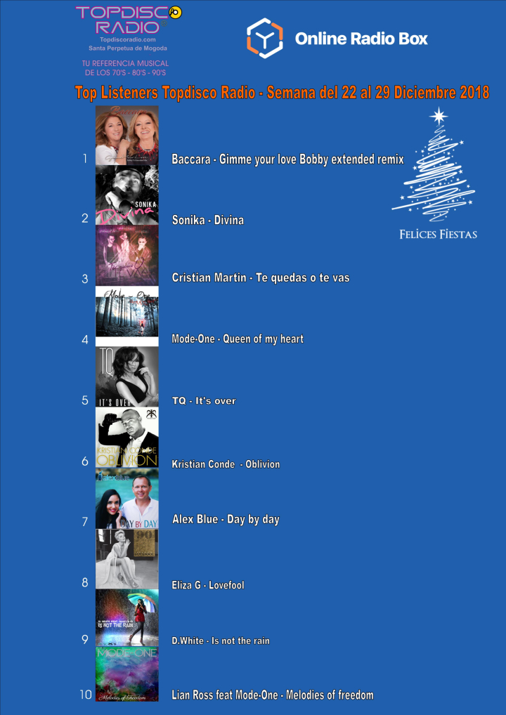 Top Listeners Topdisco Radio / 22 al 29 Diciembre