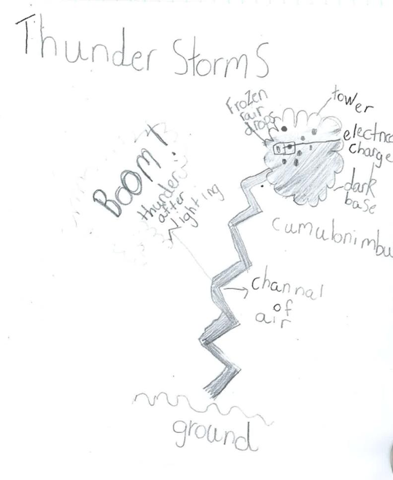 [DIAGRAM] Onida Ky Thunder Circuit Diagram FULL Version HD