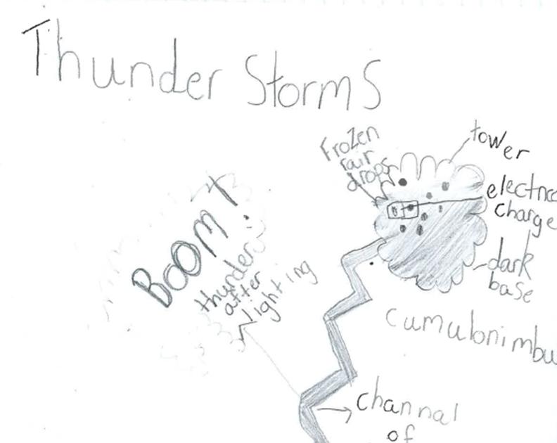 rain lightning diagram