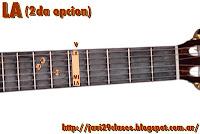 LA = A acorde de guitarra mayores 2da posicion