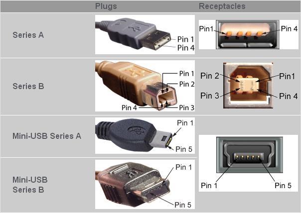 Mini Usb Schematic Wiring Diagram