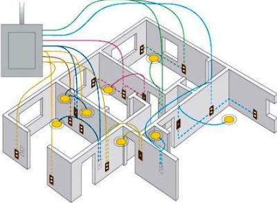 Cara Memasang Intalasi Listrik Rumah yang Benar