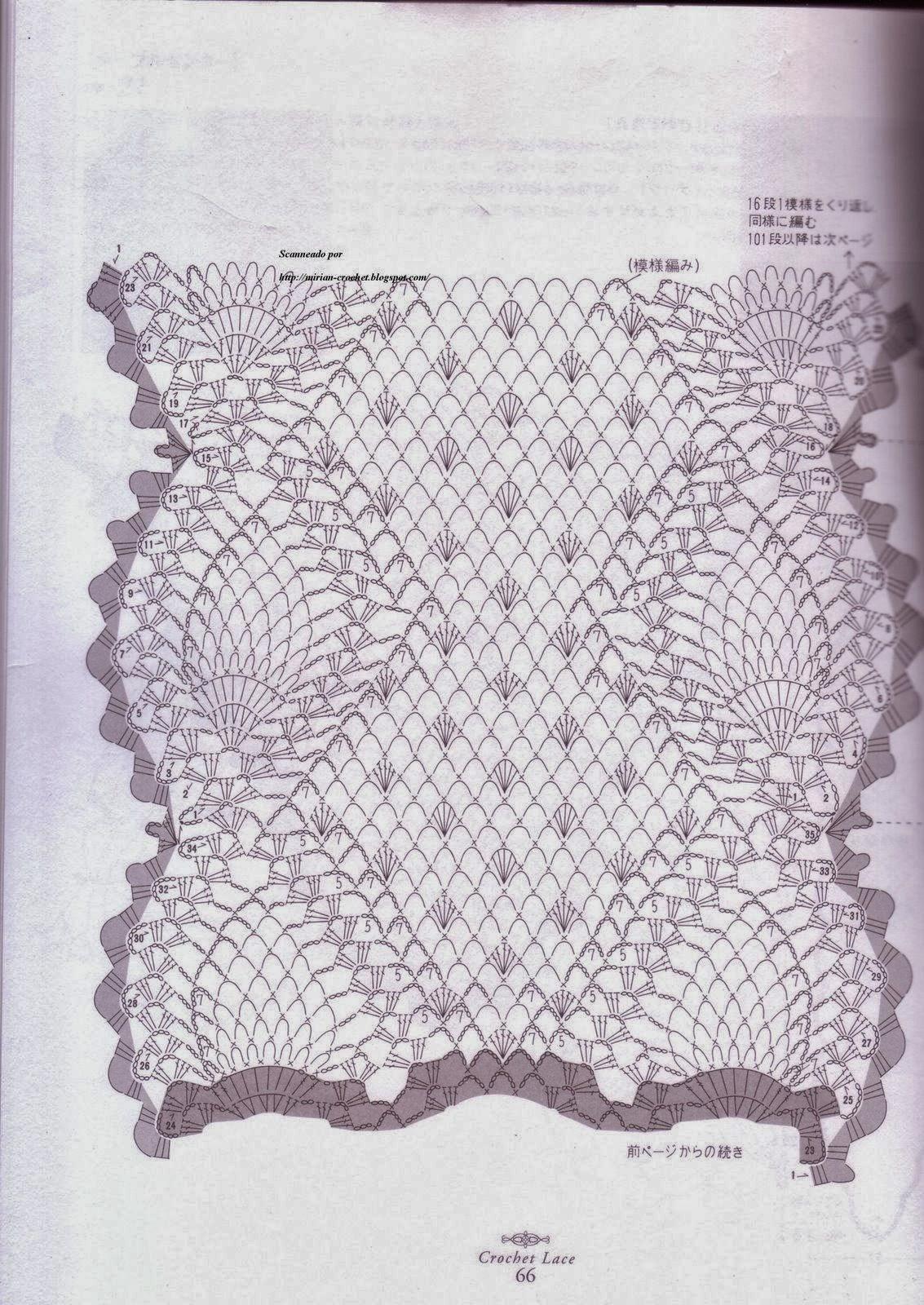 Patrones de Camino de Mesa Crochet con borde de Piñas | Todo crochet