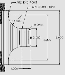 [CNC Programming Examples]   Fanuc G20 Measuring in Inches with CNC Program Example
