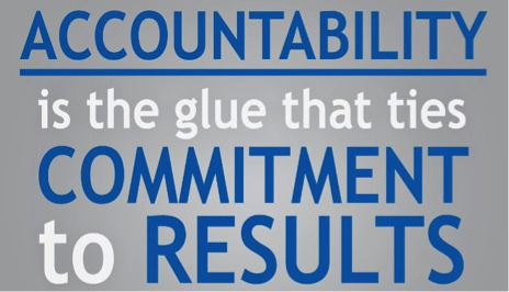 Peer-to-peer accountability - How to Conduct an Accountability Conversation