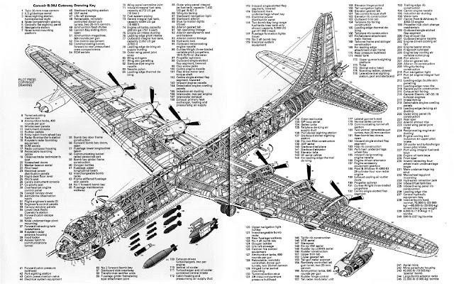 Convair B-36 Cutaway Drawing