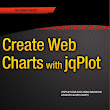 E-book Create Web Charts with jqPlot | Warehouse Software