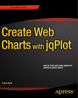 create_web_charts_with_jqplot