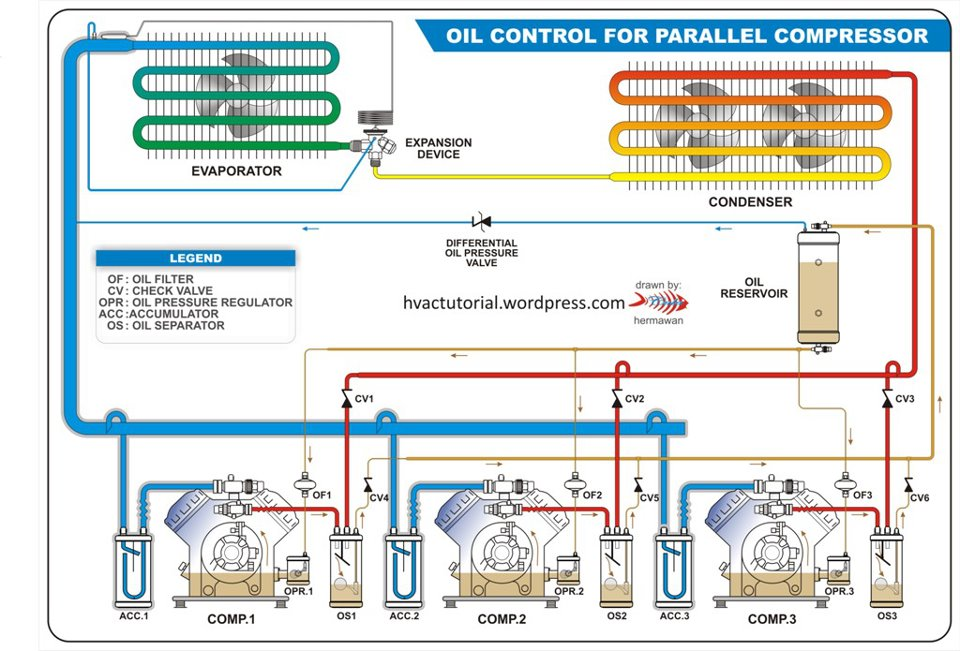 truck in air conditioning wiring diagram cv smart cool tekink service ac split duct chiller #15