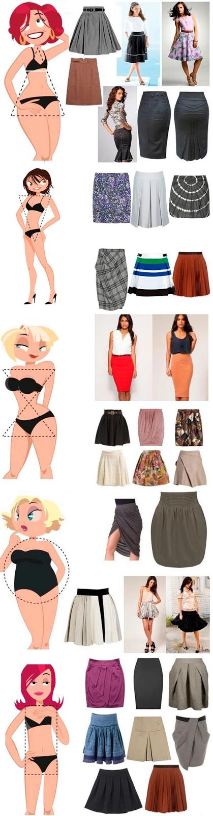 Como saber que falda te sienta mejor  segun tu figura