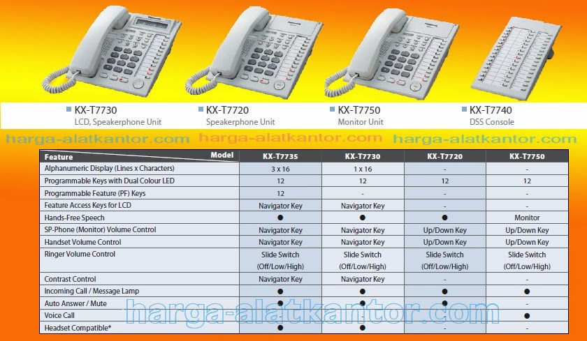 Model Key Telepon Panasonic