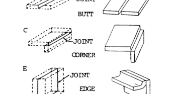 Weld Joints ~ Engineer Diary