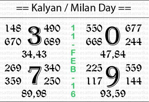 Today Kalyan Matka Tips Chart || Satta Matka Free Chart