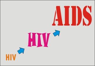 progression of hiv infection
