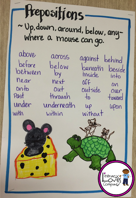 Find this anchor chart and many more plus ideas, tips, and inspiration for creating, displaying, and storing anchor charts!