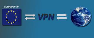 European IP Address