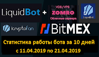 LiquidBot + BitMex - отчёт работы бота за 10 дней с (11.04.2019 по 21.04.2019)