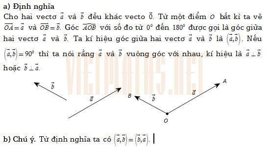Thế nào là Giá trị lượng giác của một góc bất kì từ 0 độ đến 180 độ