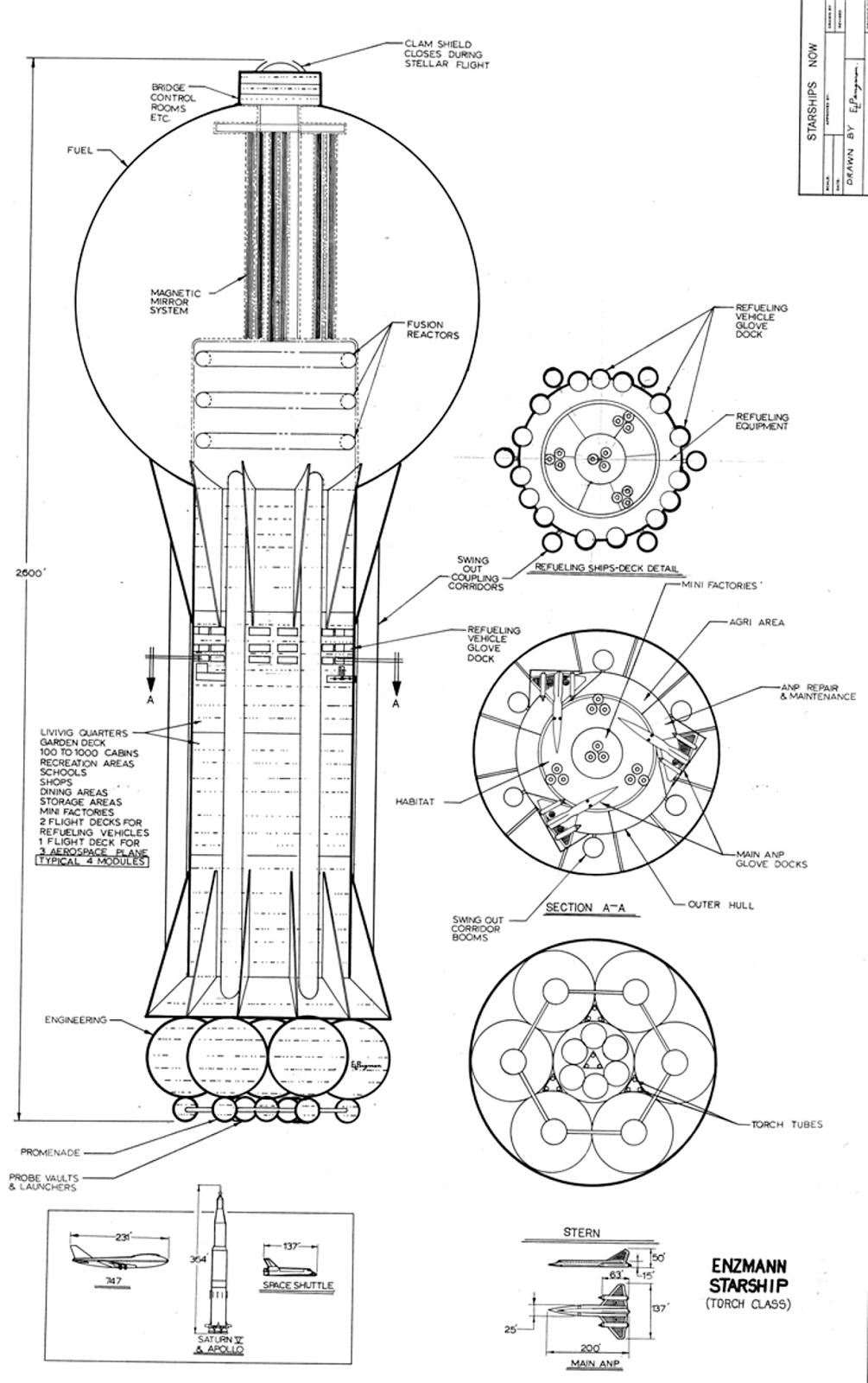 Enzmann Starship: From the Enzmann Archives: Letter to Dr