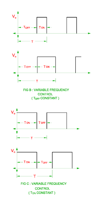 variable frequency control of chopper