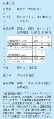 カット→浸漬殺菌処理→水洗→液切り→保存試験