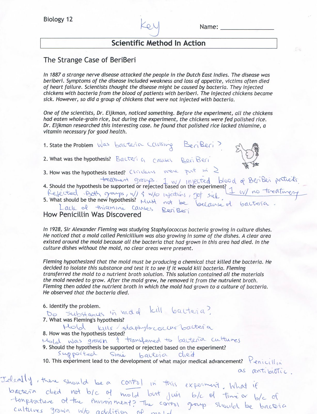 Amy Brown Science Can Your Students Write A Clear And