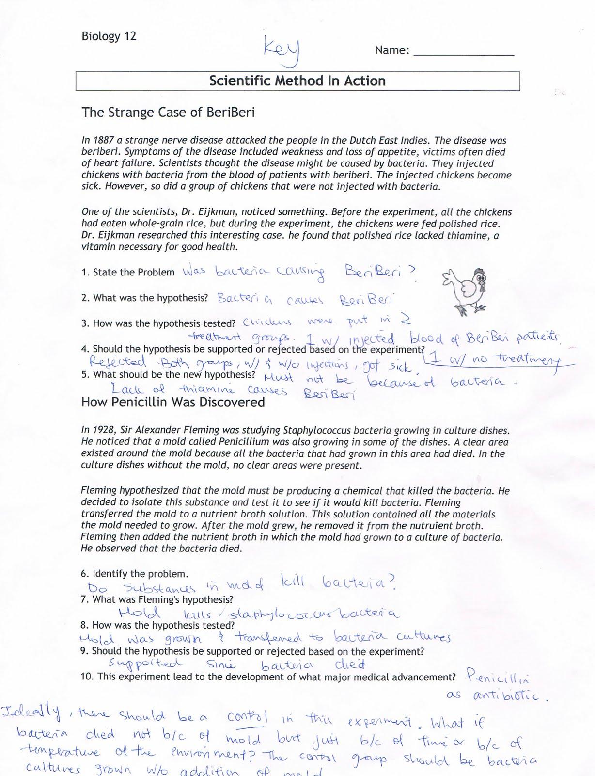 Scientific Method Independent Dependent Variables Worksheet