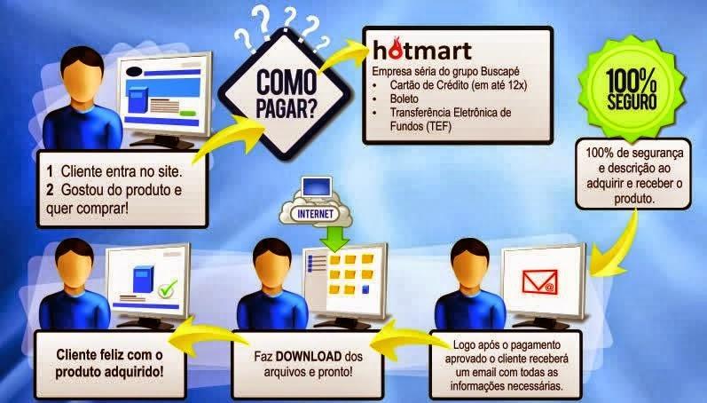 https://www.hotmart.net.br/checkout.html?order=I4031541E