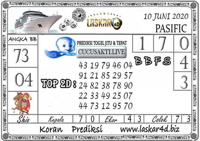 Prediksi Togel PASIFIC LASKAR4D 10 JUNI 2020